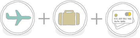 Prix de vol tout compris : billets, coûts administratifs et commisssions